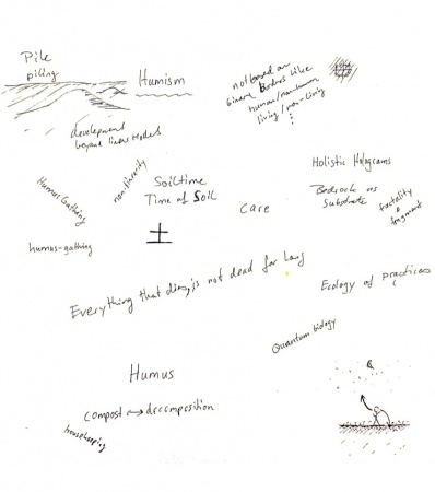 Notes on humism small.jpg