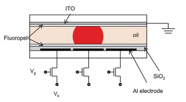 Electrowetting electronics ref3.png