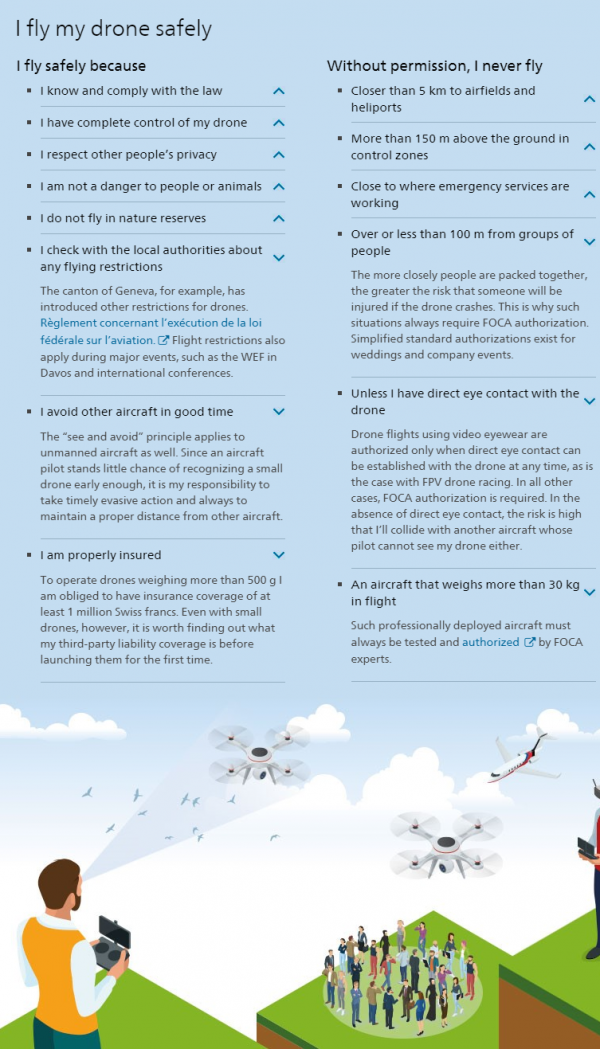 2019-02-14 10 59 33-Regulations and general questions relating to drones.png