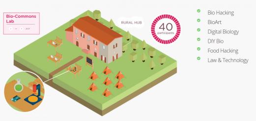 Bio-Commons Lab @ RuralHub (6-9 July 2015)
